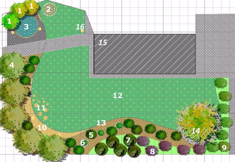 Gotowy Projekt Ogrodu Przydomowego Zdjecia Opis Rzut Z Gory